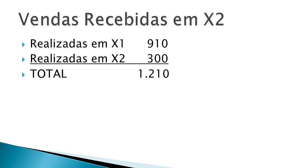 Vendas Recebidas em X2 Realizadas em X1 910 Realizadas em X2 300
