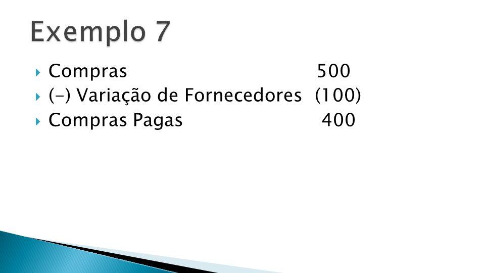 Exemplo 7 Compras 500 (-) Variação de Fornecedores (100)