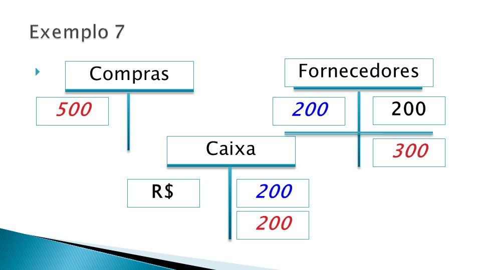 Exemplo 7 Compras Fornecedores 500 200 200 Caixa 300 R$ 200 200