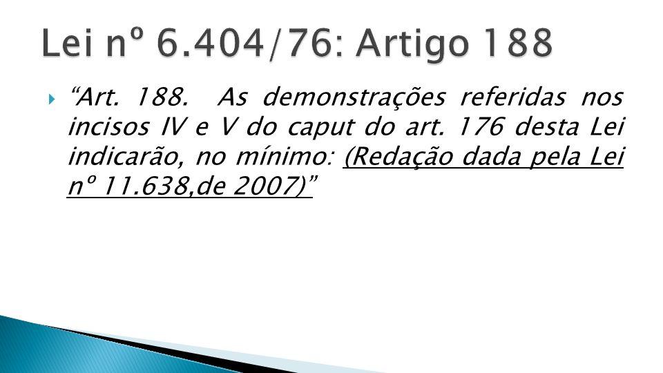 Lei nº 6.404/76: Artigo 188