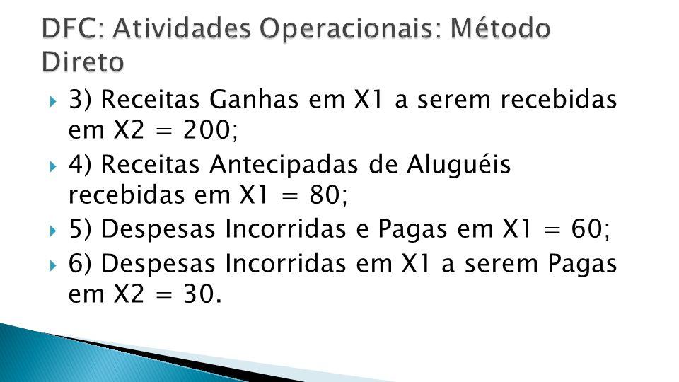 DFC: Atividades Operacionais: Método Direto