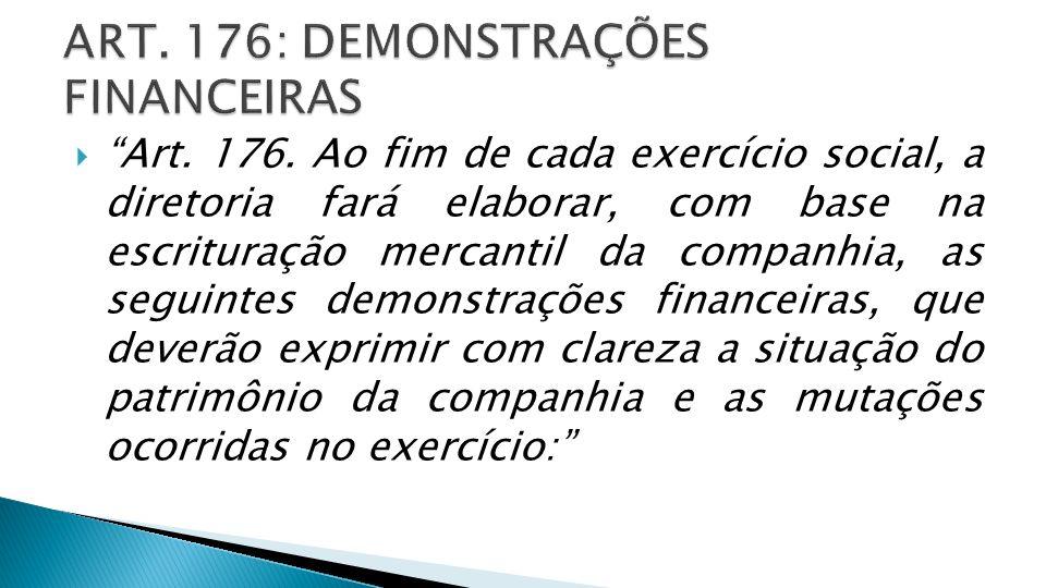 ART. 176: DEMONSTRAÇÕES FINANCEIRAS