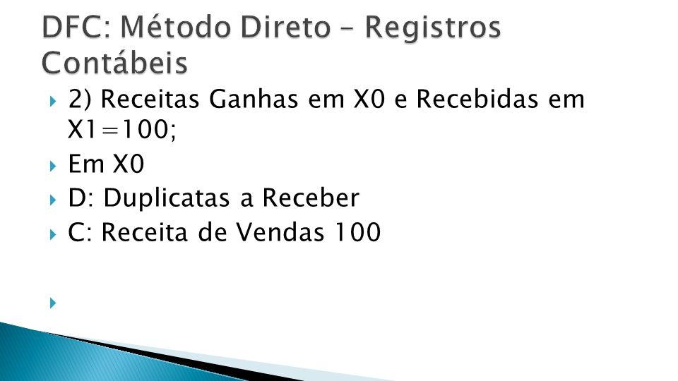 DFC: Método Direto – Registros Contábeis