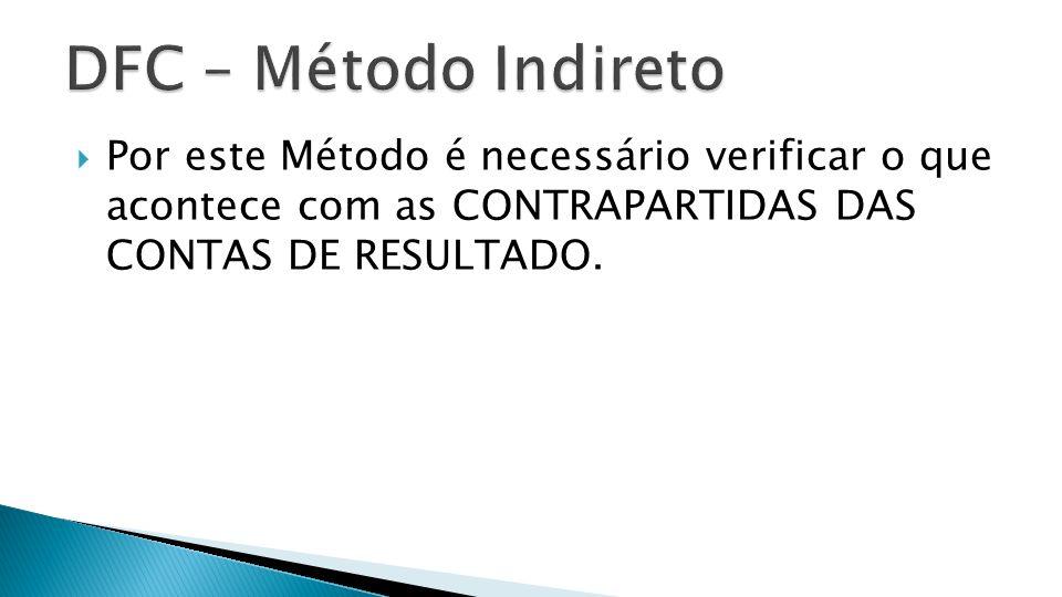DFC – Método Indireto Por este Método é necessário verificar o que acontece com as CONTRAPARTIDAS DAS CONTAS DE RESULTADO.