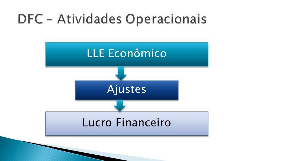 DFC – Atividades Operacionais