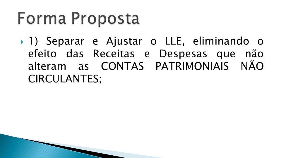 Forma Proposta 1) Separar e Ajustar o LLE, eliminando o efeito das Receitas e Despesas que não alteram as CONTAS PATRIMONIAIS NÃO CIRCULANTES;