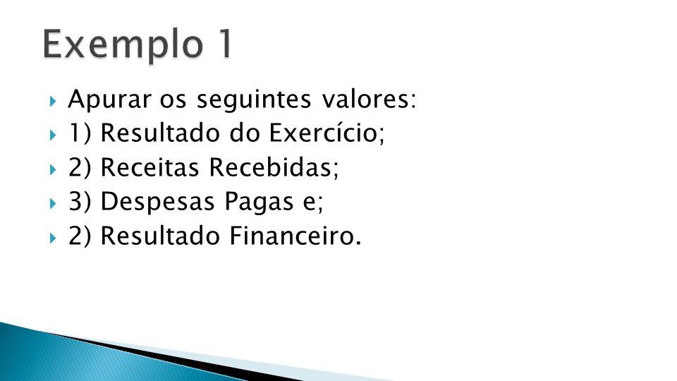 Exemplo 1 Apurar os seguintes valores: 1) Resultado do Exercício;