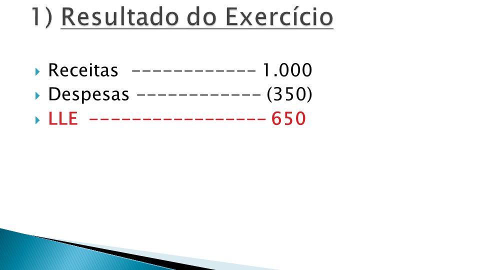 1) Resultado do Exercício