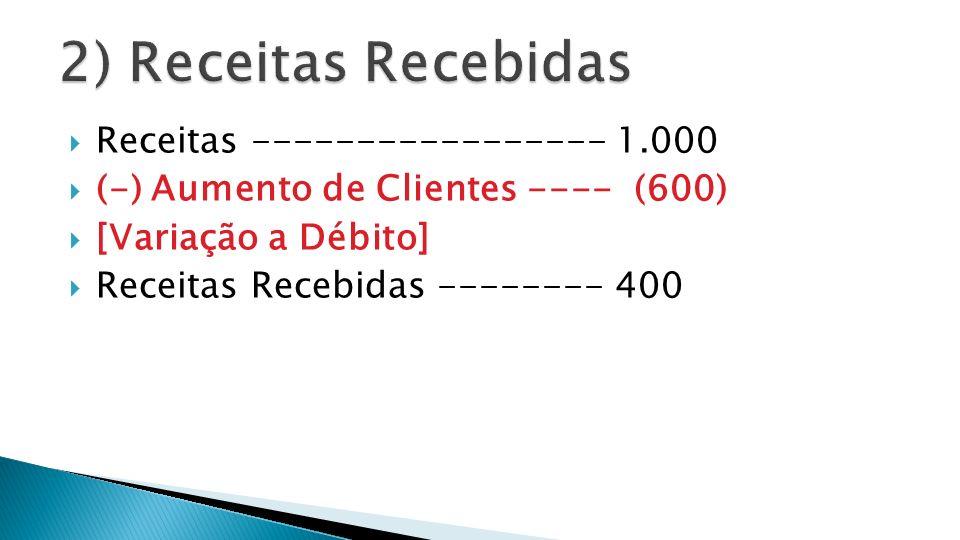 2) Receitas Recebidas Receitas ----------------- 1.000
