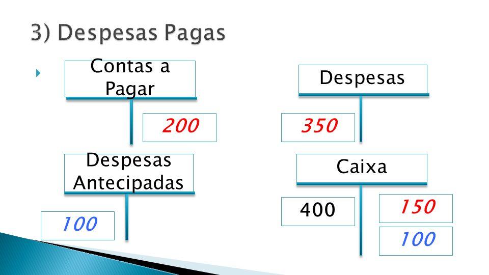 3) Despesas Pagas Contas a Pagar Despesas 200 350 Despesas Antecipadas