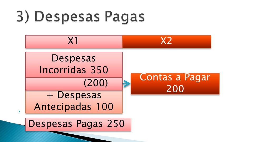 + Despesas Antecipadas 100