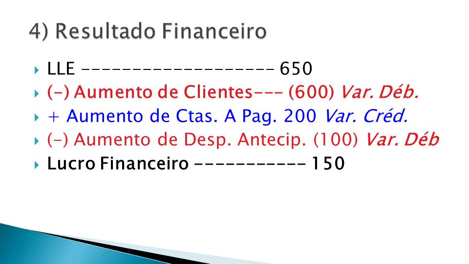 4) Resultado Financeiro