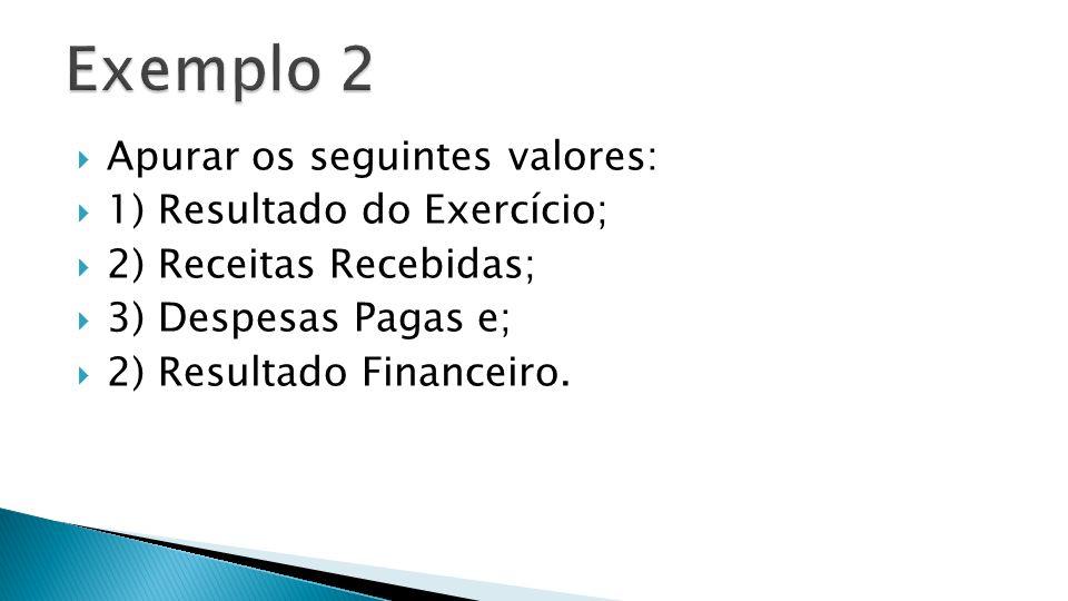 Exemplo 2 Apurar os seguintes valores: 1) Resultado do Exercício;