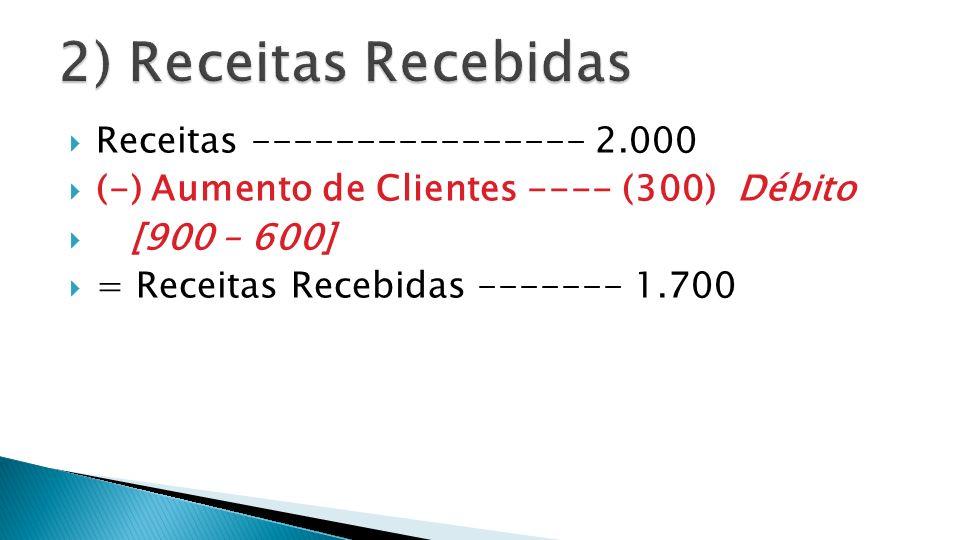 2) Receitas Recebidas Receitas ---------------- 2.000