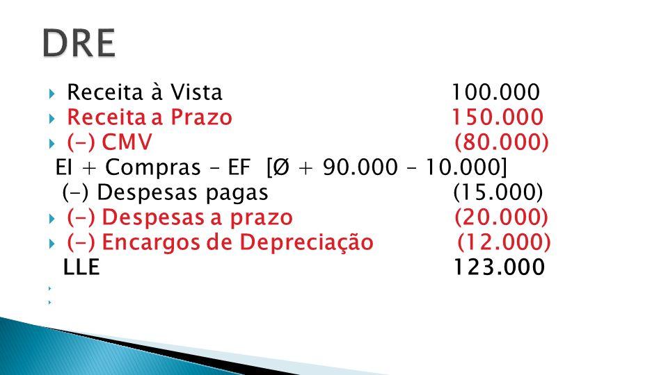 DRE Receita à Vista 100.000 Receita a Prazo 150.000 (-) CMV (80.000)