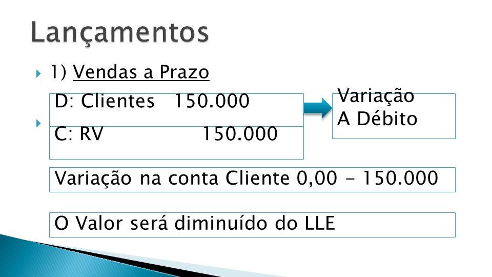 Lançamentos Variação D: Clientes 150.000 A Débito C: RV 150.000