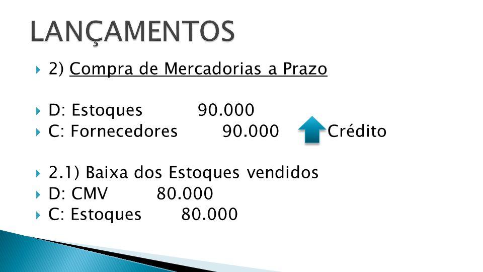 LANÇAMENTOS 2) Compra de Mercadorias a Prazo D: Estoques 90.000