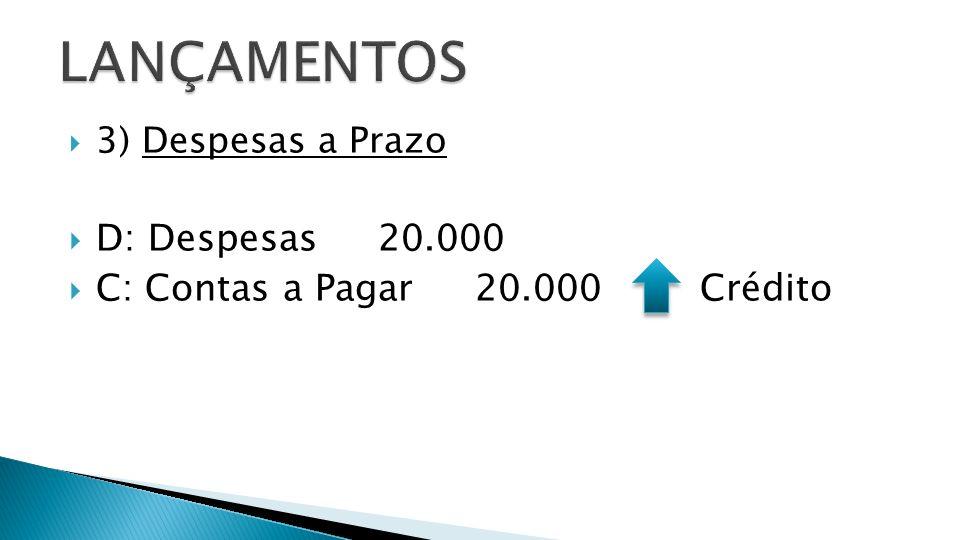 LANÇAMENTOS D: Despesas 20.000 C: Contas a Pagar 20.000 Crédito