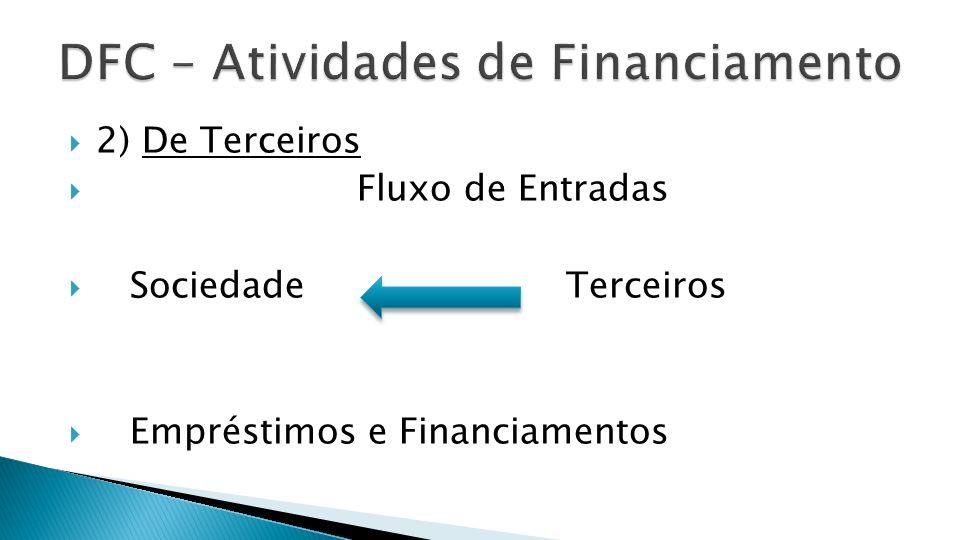 DFC – Atividades de Financiamento