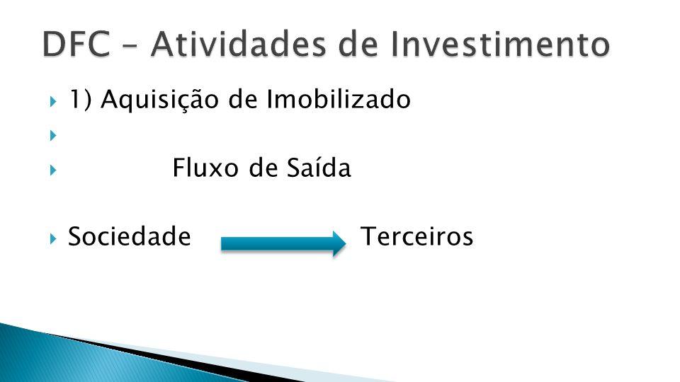 DFC – Atividades de Investimento