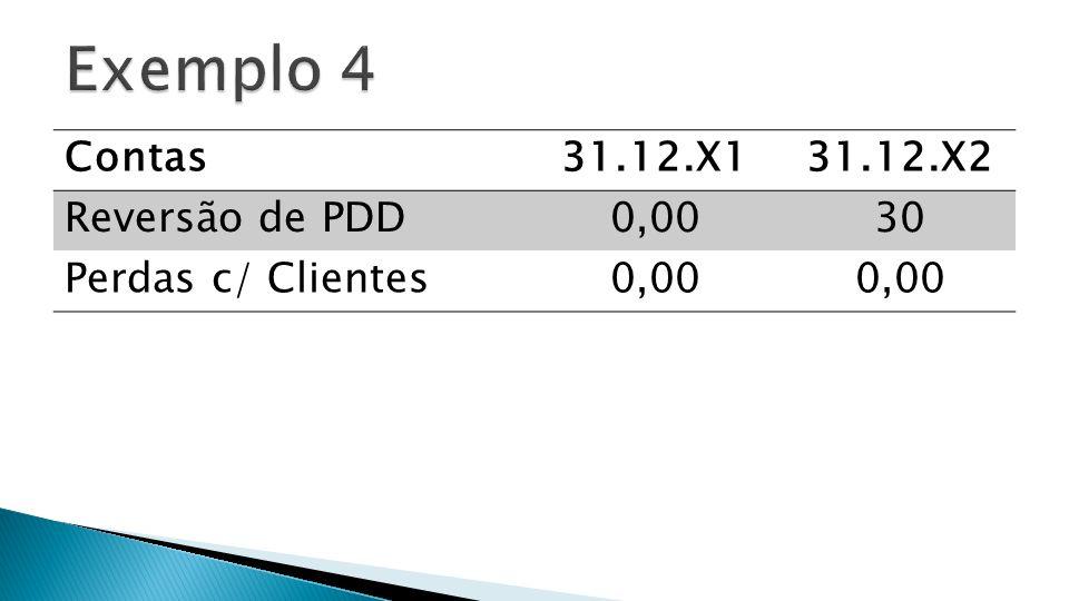 Exemplo 4 Contas 31.12.X1 31.12.X2 Reversão de PDD 0,00 30
