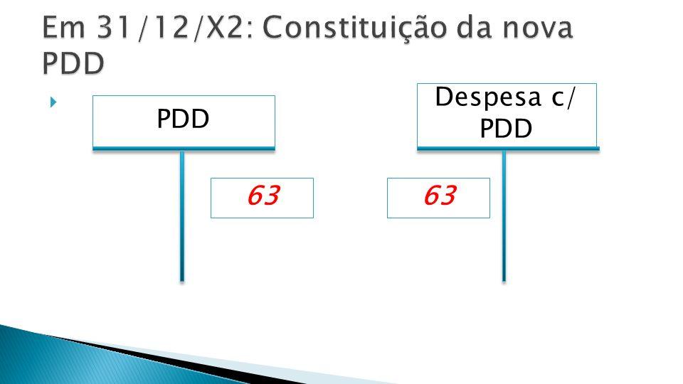 Em 31/12/X2: Constituição da nova PDD