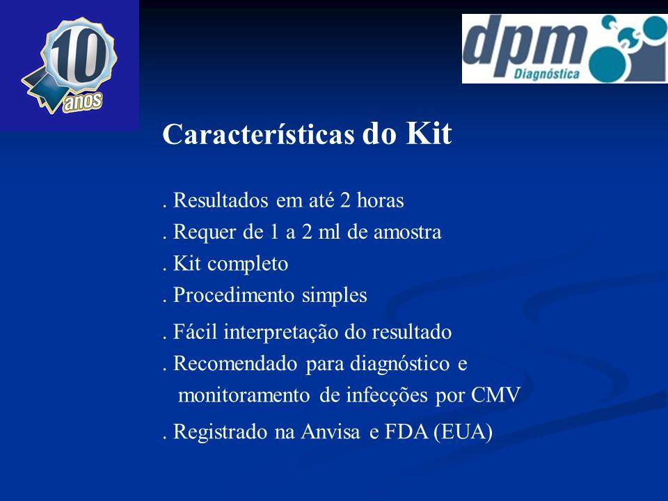 Características do Kit