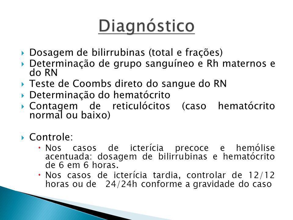 Dosagem de bilirrubinas (total e frações)