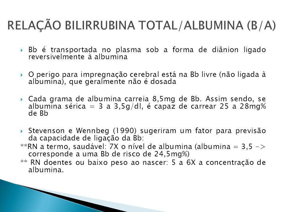 Bb é transportada no plasma sob a forma de diânion ligado reversivelmente à albumina