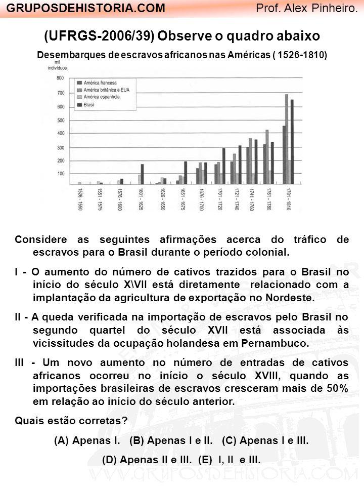 (UFRGS-2006/39) Observe o quadro abaixo