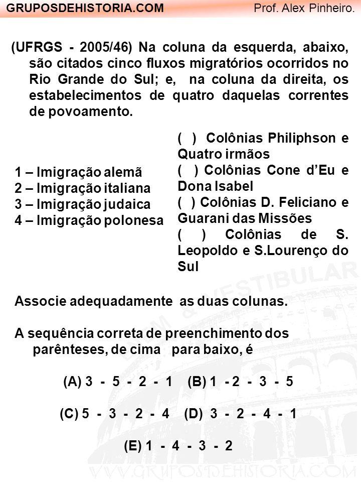 GRUPOSDEHISTORIA.COM Prof. Alex Pinheiro.