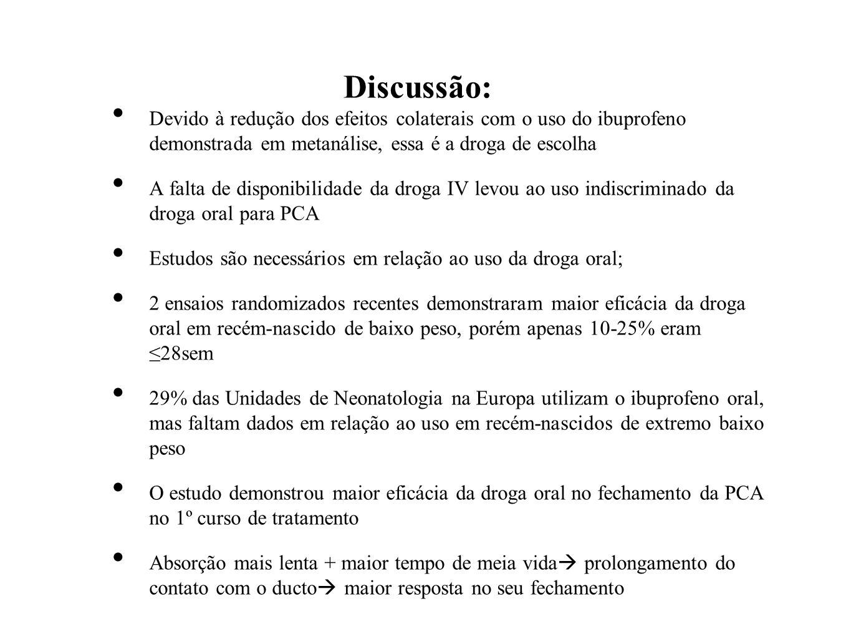 Discussão: Devido à redução dos efeitos colaterais com o uso do ibuprofeno demonstrada em metanálise, essa é a droga de escolha.