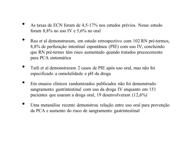 As taxas de ECN foram de 4,5-17% nos estudos prévios