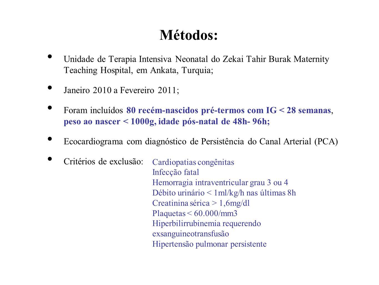 Métodos: Unidade de Terapia Intensiva Neonatal do Zekai Tahir Burak Maternity Teaching Hospital, em Ankata, Turquia;