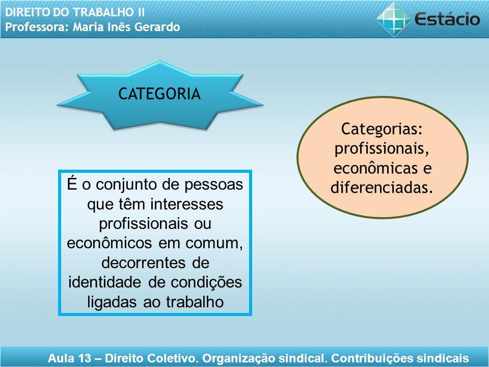 Categorias: profissionais, econômicas e diferenciadas.