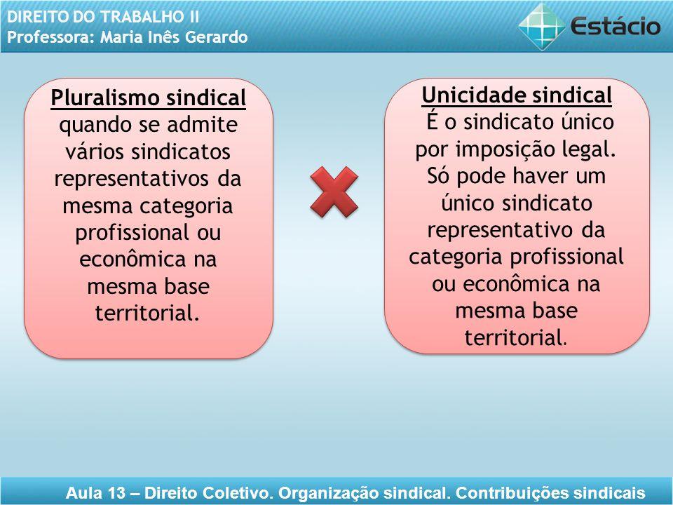 Pluralismo sindical quando se admite vários sindicatos representativos da mesma categoria profissional ou econômica na mesma base territorial.