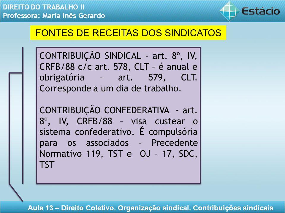 FONTES DE RECEITAS DOS SINDICATOS