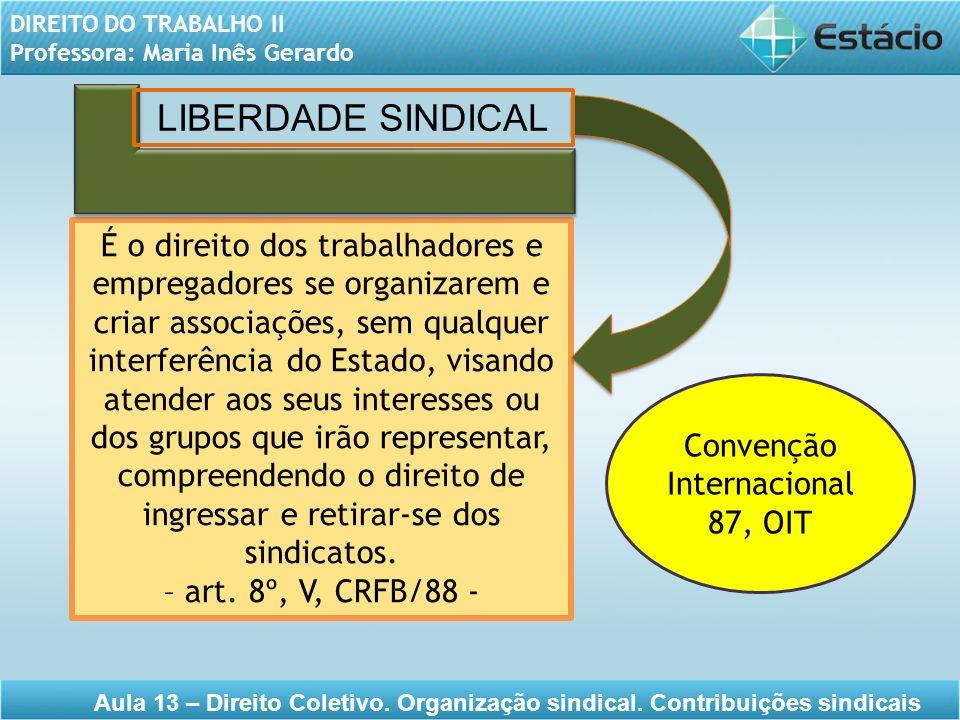Convenção Internacional 87, OIT