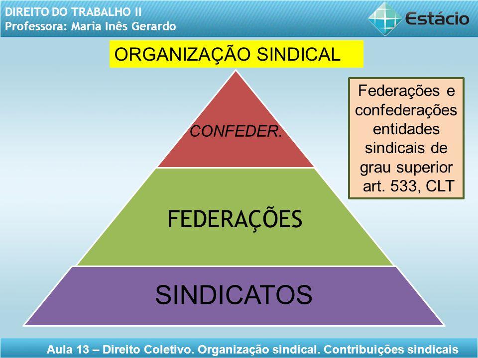 Federações e confederações entidades sindicais de grau superior