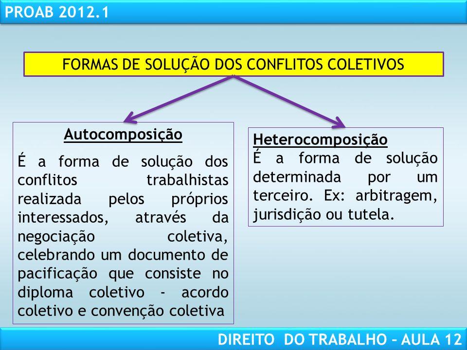 FORMAS DE SOLUÇÃO DOS CONFLITOS COLETIVOS