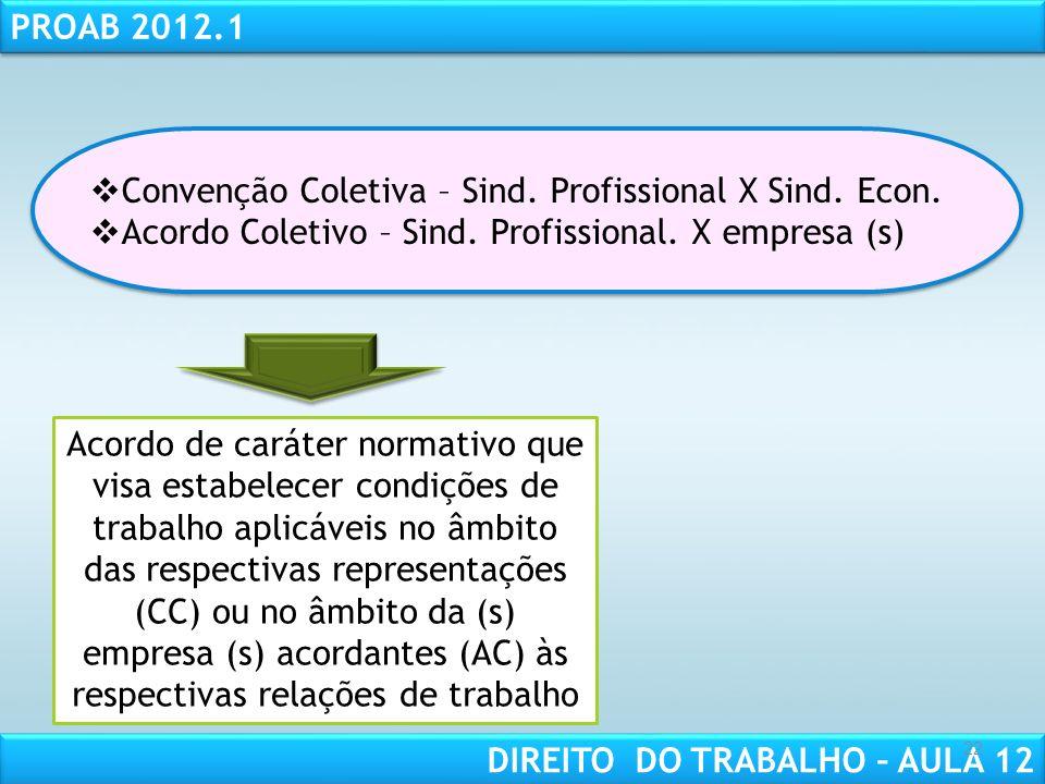 Convenção Coletiva – Sind. Profissional X Sind. Econ.