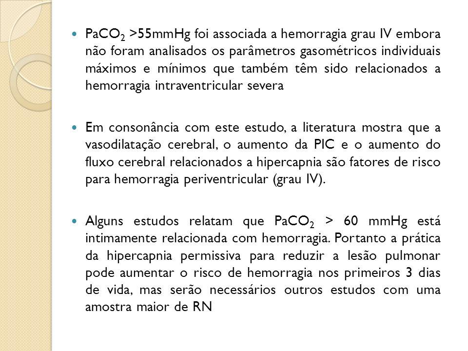 PaCO2 >55mmHg foi associada a hemorragia grau IV embora não foram analisados os parâmetros gasométricos individuais máximos e mínimos que também têm sido relacionados a hemorragia intraventricular severa