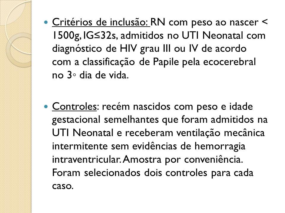 Critérios de inclusão: RN com peso ao nascer < 1500g, IG≤32s, admitidos no UTI Neonatal com diagnóstico de HIV grau III ou IV de acordo com a classificação de Papile pela ecocerebral no 3◦ dia de vida.