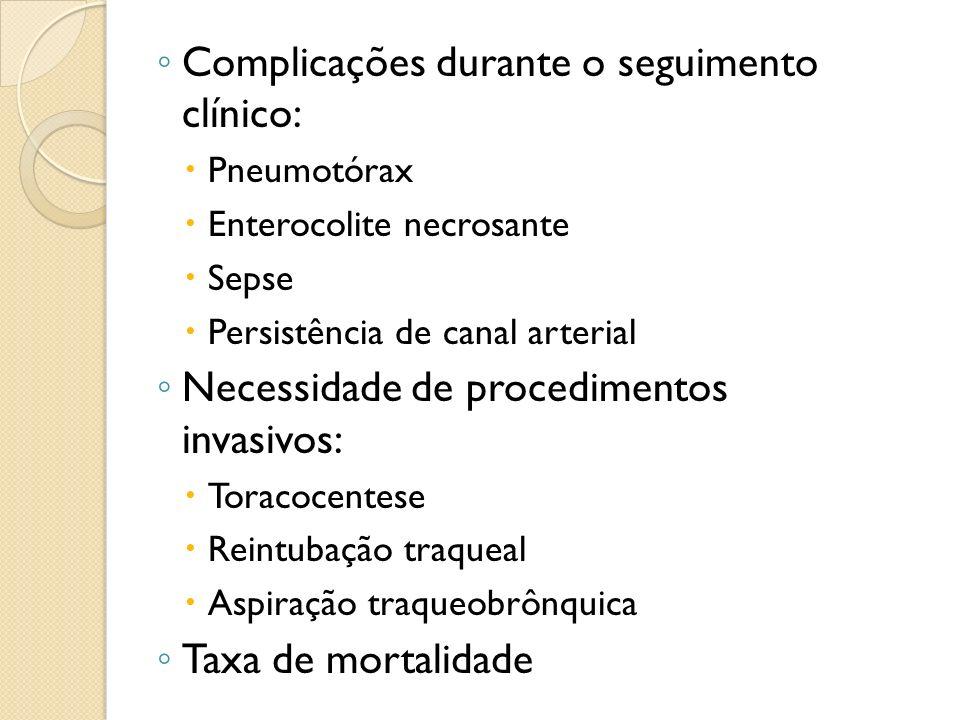 Complicações durante o seguimento clínico: