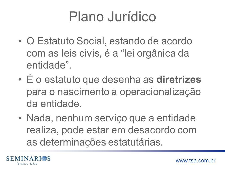 Plano Jurídico O Estatuto Social, estando de acordo com as leis civis, é a lei orgânica da entidade .