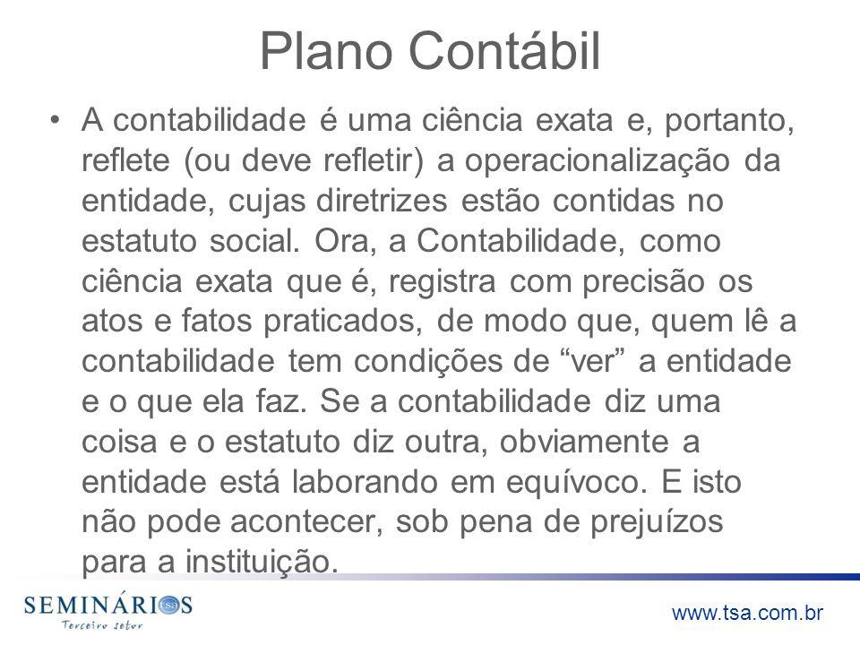 Plano Contábil