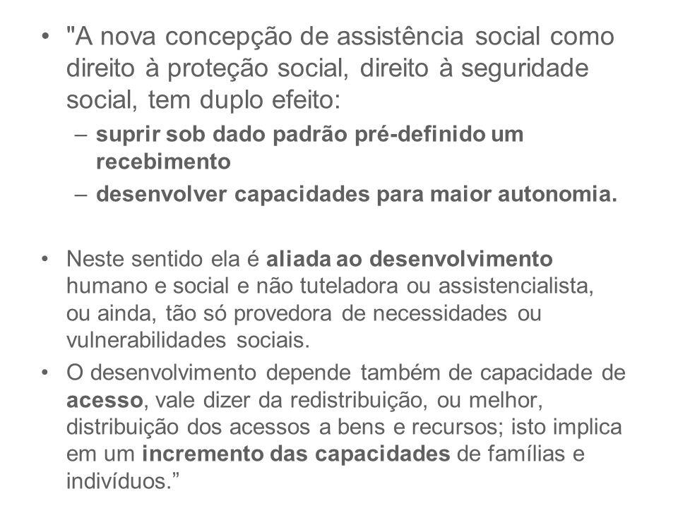 A nova concepção de assistência social como direito à proteção social, direito à seguridade social, tem duplo efeito: