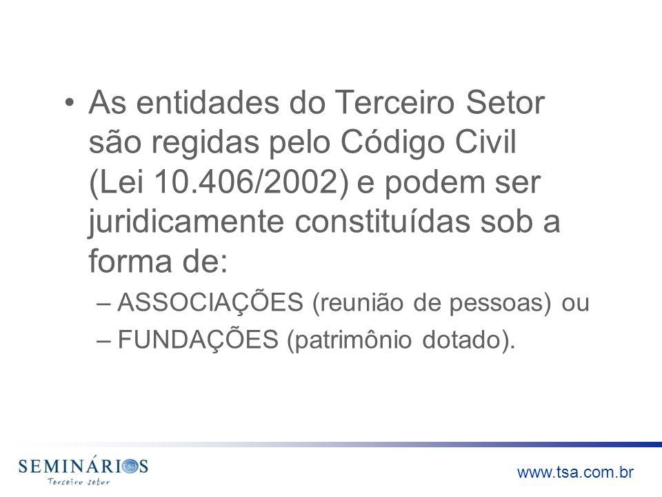 As entidades do Terceiro Setor são regidas pelo Código Civil (Lei 10