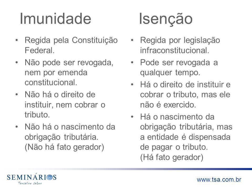 Imunidade Isenção Regida pela Constituição Federal.