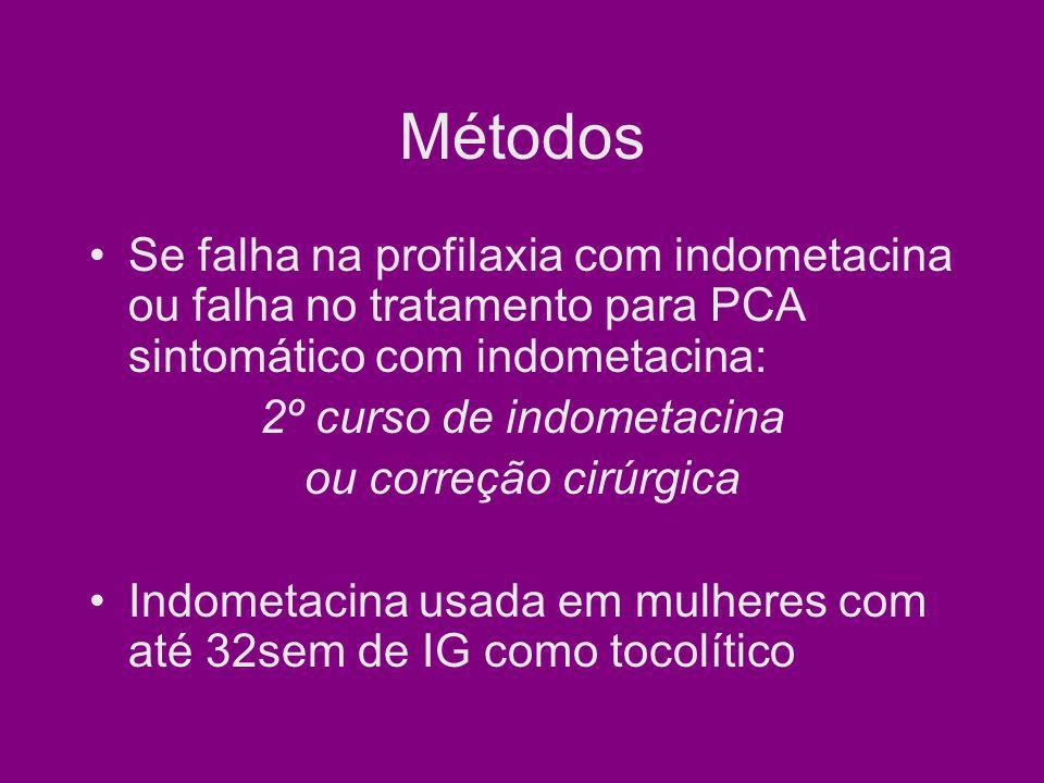 2º curso de indometacina